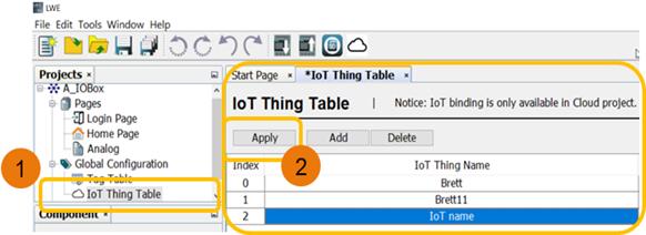 Таблица элементов IoT для добавления или удаления имени устройства или для добавления дополнительных имен устройств