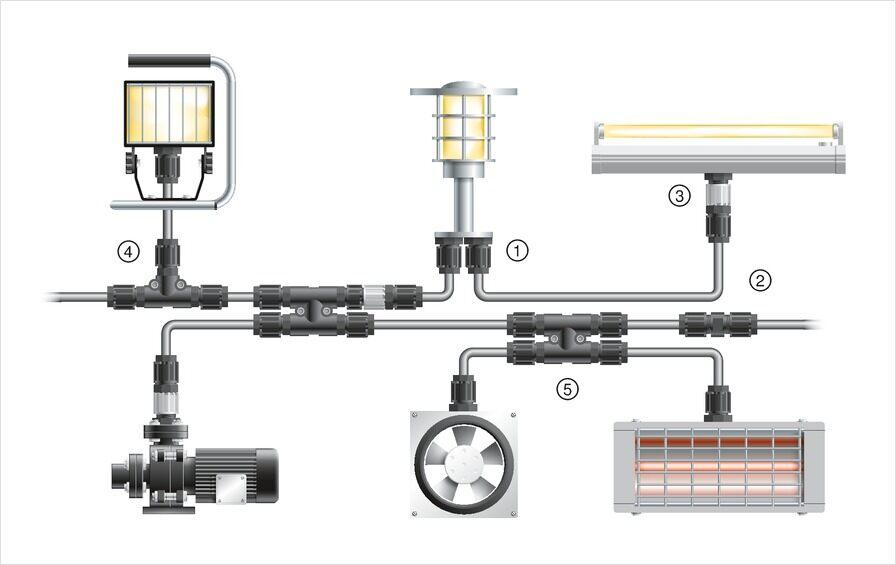 Обзор продукции системы QPD