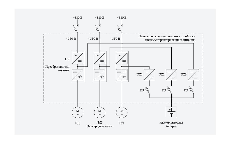 Бесперебойное питание группы частотно-регулируемых электроприводов с ПЧ разных типови мощностей