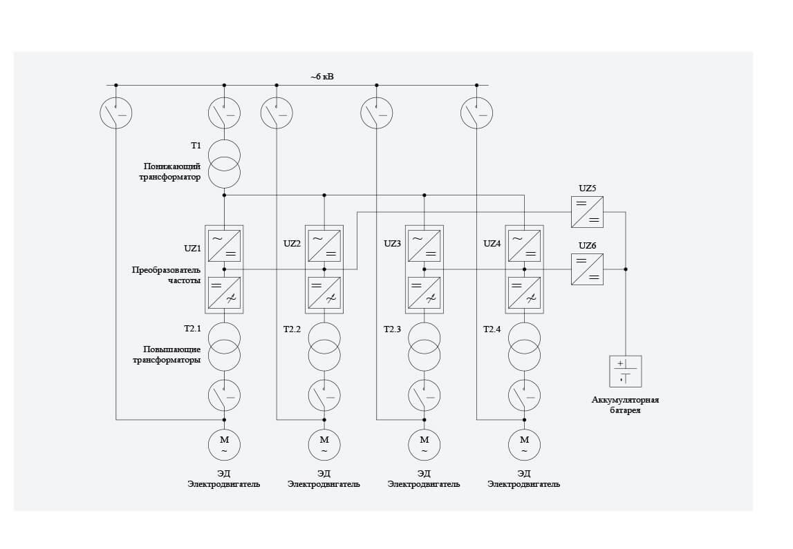 Пример системы бесперебойного питания с высоковольтнымиэлектродвигателями установленной мощностью 1200 кВт