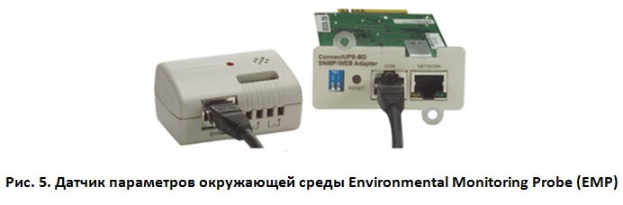 Environmental Monitoring Probe (EMP)